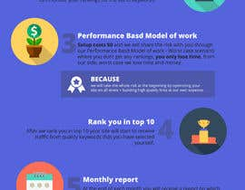 #25 for Design an infographic about a Performance based SEO service by Katt27