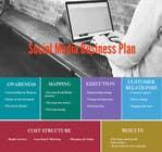 Proposition n° 4 du concours Facebook Marketing pour Social Media Marketing
