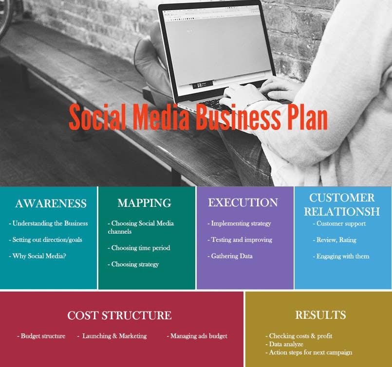 Proposition n°4 du concours Social Media Marketing
