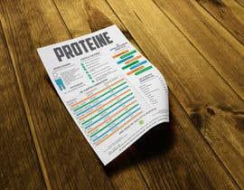 Nro 3 kilpailuun Infografik zum Thema Proteine käyttäjältä ingBoldizar