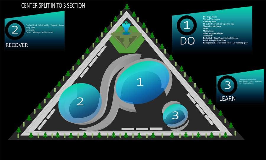 Proposition n°20 du concours Sports and Educational Centre -  3D Building