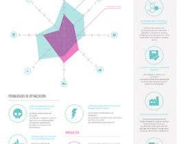 Nro 8 kilpailuun Creation of a pitch infographic käyttäjältä Katt27