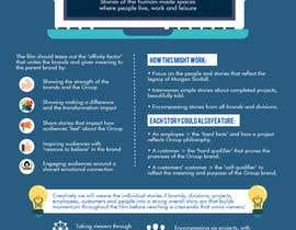 Nro 5 kilpailuun Creation of a pitch infographic käyttäjältä kimcuteching7671