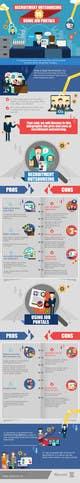 Icône de la proposition n°2 du concours Infographic for our Website