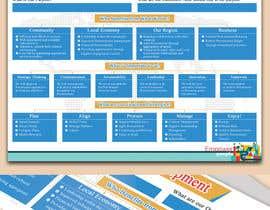 nº 34 pour Strategy Paper par anantomamun90