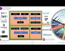 nº 11 pour Powerpoint slide design par pafhawks