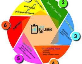 #4 for Design Diagram for List Building 101 by sharminporag