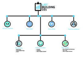 nº 7 pour Design Diagram for List Building 101 par ruman254