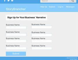 nº 1 pour Create Form Fields and a Payment Gateway for my Website par kgustavsb