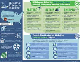 nº 22 pour Business Enterprise Mapping Infographic par Graphixa