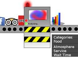 nº 2 pour Design the website service in an illustration par AMP0611