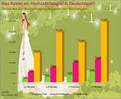 Graphic Design Entri Peraduan #11 for Redesign a chart about the cost of wedding pictures