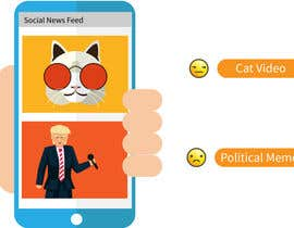 nº 6 pour Animation of social media news feed par enekte94