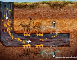 #2 para Create an Oil Well Diversion Animation por rayhananimator