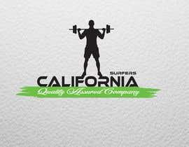 nº 3 pour Logo design Crossfit Gym par jubairtalukder1