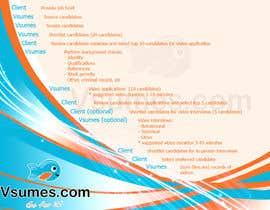 nº 5 pour Infographic design par mbahauddin99