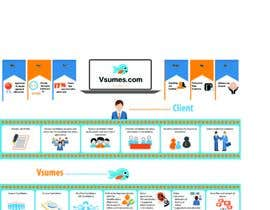 nº 11 pour Infographic design par keerthipurush