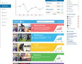 #16 for Design a results page by AliBenabbes