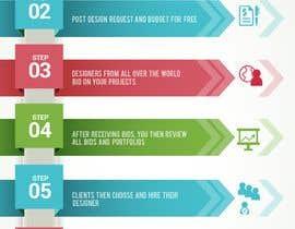 Nro 10 kilpailuun Infographic for Clients for a website käyttäjältä caropena