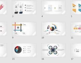 #19 for Re- Design a Powerpoint Presentation .. 28 Pages - content is given by mohmedrashed