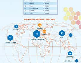 #19 for Infographic creation: Influences on foreign exchange market (forex) trading by Glukowze