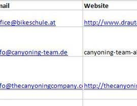 #2 for RFQ: Somebody to compile a list of caving, canyoning and via ferrata companies by Dhruvika111