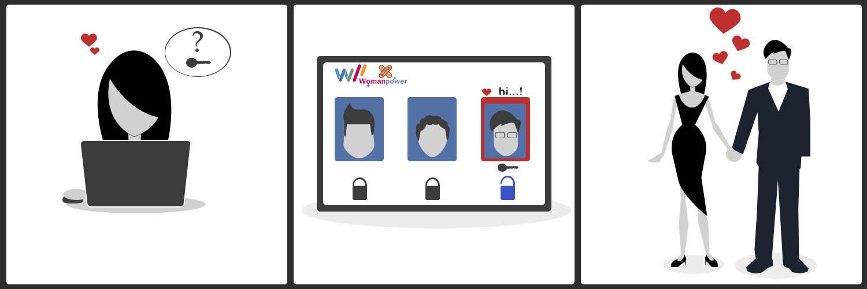 Kilpailutyö #                                        14                                      kilpailussa                                         Illustration Design for w0manpower.com - Introduction animation, illustration or comics