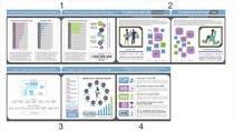 White Paper Infographics sesign for Loft Media Publishing için Graphic Design30 No.lu Yarışma Girdisi