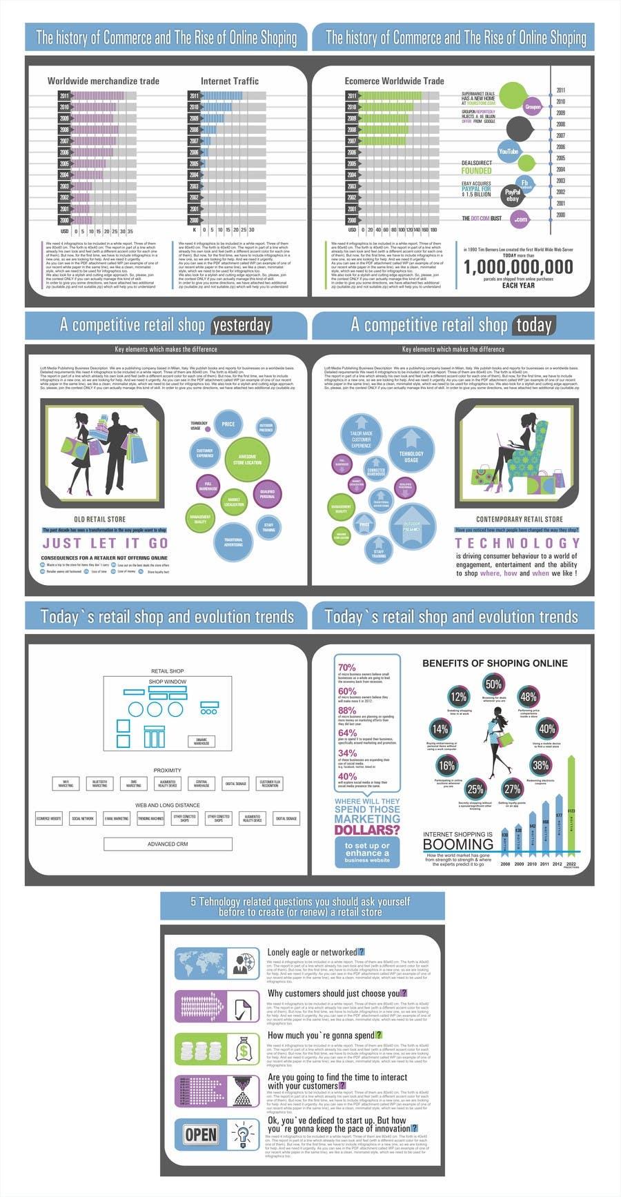Inscrição nº 33 do Concurso para White Paper Infographics sesign for Loft Media Publishing