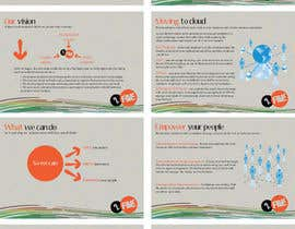 #18 for Brochure Design for 2five by cangletrung89