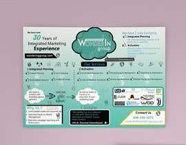 #26 pentru Design a 1 Sheet Marketing Flyer to Promote Our Business Services de către Shafi77