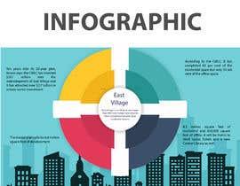Nro 3 kilpailuun Design Infographic - ongoing work, winner gets hired hourly käyttäjältä shelldonm