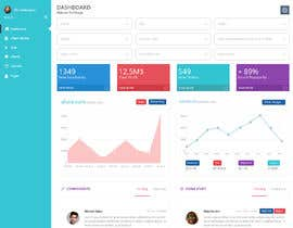 #30 for Foosye Dashboard v.1 by ShadabDanishh