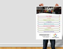 #34 for Design a Team Charter by kharlamendoza