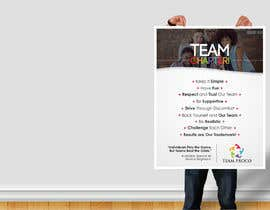 #35 for Design a Team Charter by kharlamendoza