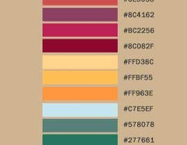 #6 for Need  4 color schemes for the Highchart. by anyuut