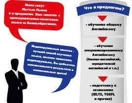 #15 для Design an Advertisement for an English language teacher от shantari