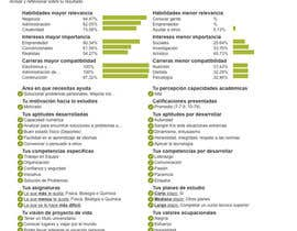 marcoaacevedo tarafından Comerciales freelances / autónomos. Búsqueda clientes páginas web için no 3