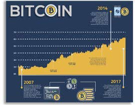 #7 for I need some Graphic Design - Bitcoin by carmesidubon