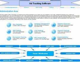 nº 36 pour Graphic Design for Ad Tracking Software par ChitraDevloper