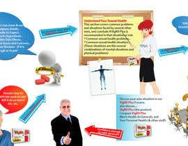 "#31 for Graphic Design for ""how we accomplish our mission"" of www.knowvigrxplusbetter.com by BuDesign"