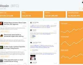 #6 for Design a Cryptocurrency News Reader Web App by WilDesignZA