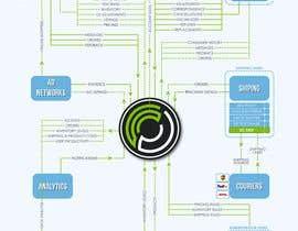 #22 cho Software flow Infographic bởi denysmuzia