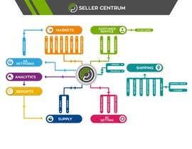 #14 cho Software flow Infographic bởi reyryu19
