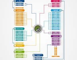 #15 cho Software flow Infographic bởi reyryu19