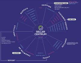 #5 cho Software flow Infographic bởi Eebor