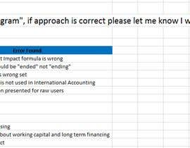 #2 untuk Financial Analyst - Small Business oleh acajaved
