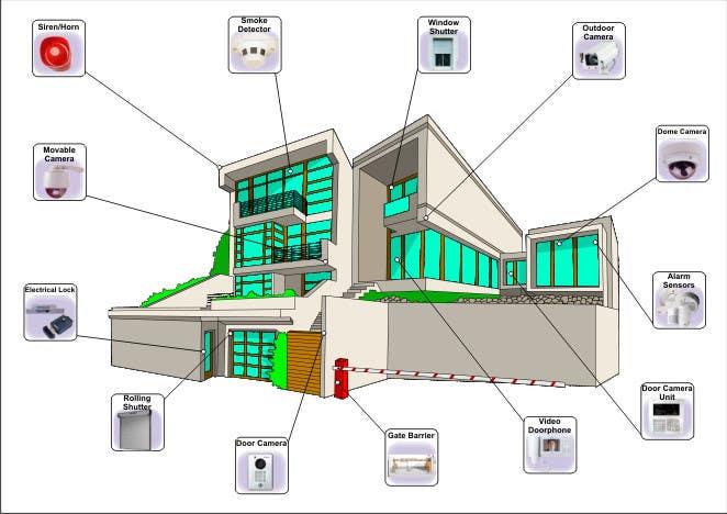 Inscrição nº 8 do Concurso para Illustration Design for Technology in a residential facility