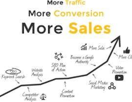 #8 for SEO and Drive Traffice to My Block Chain Website by MrSEOExperts