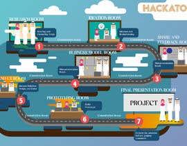 #57 untuk Illustrate an A3-One-Page Hackathon Poster oleh multishacks